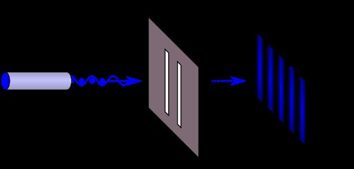 electrondoubleslit
