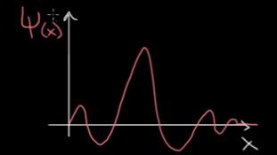 schrodinger wave function